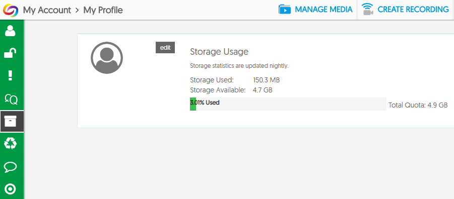 storage usage statistics are displayed: total used, storage available, percentage used, and allotted storage quota