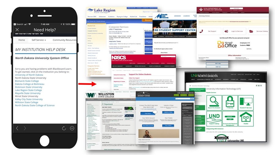 Mobile view of the Institution Help Desk page with an arrow to all possible NDUS Affiliated web pages.